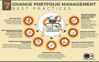 7 Change Portfolio Management best practices