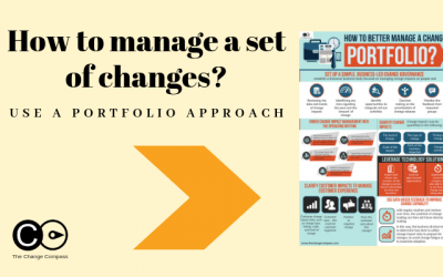 Infographic:  How to Better Manage a Change Portfolio