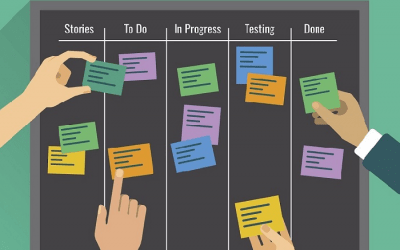 The ultimate guide to Agile for change managers