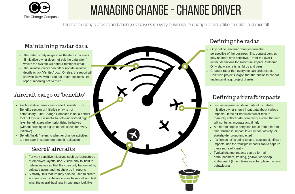 Managing Change as a Change driver