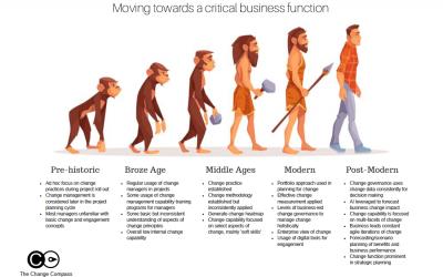 The evolution of change management