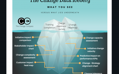The change data iceberg
