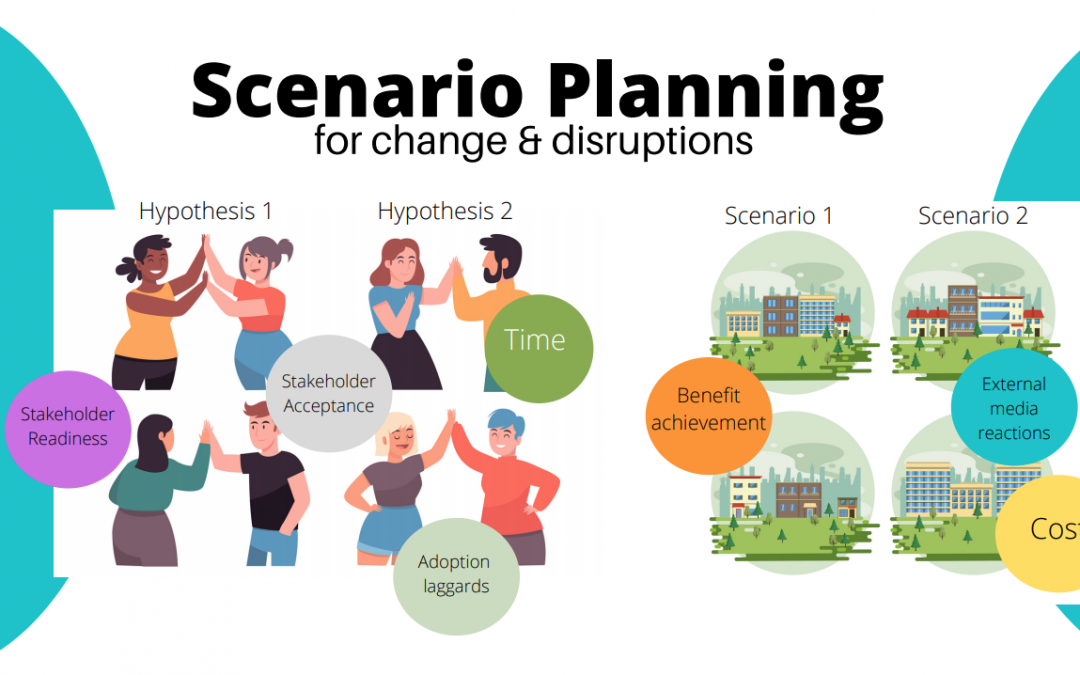 Scenario planning for change and disruption